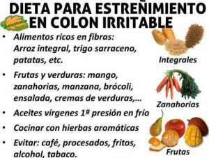 Dieta para evitar el estreñimiento y el colon irritable