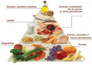 hemorroides pirámide de alimentos