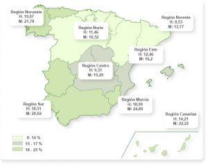 Gráfico del porcentaje de obesos adultos en las diferentes regiones de España